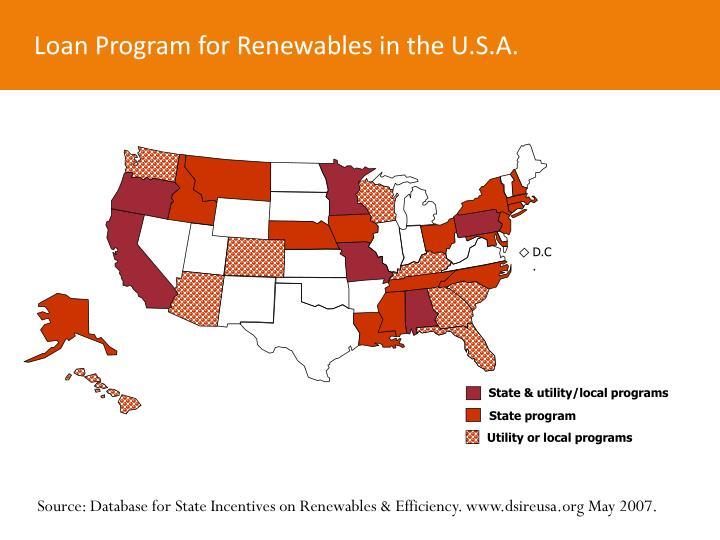 Loan Program for Renewables in the U.S.A.
