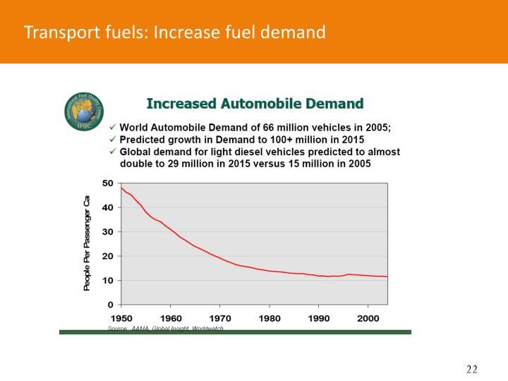 Transport fuels: Increase fuel demand