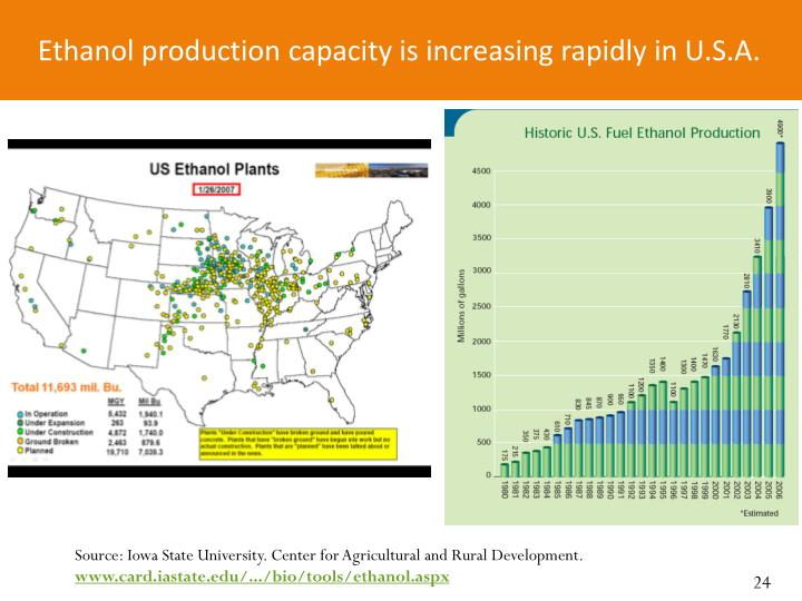 Ethanol production capacity is increasing rapidly in U.S.A.