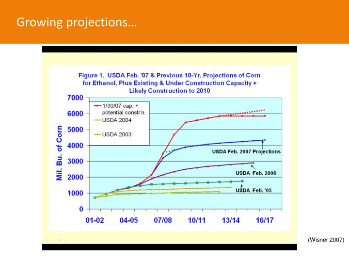 Growing projections…