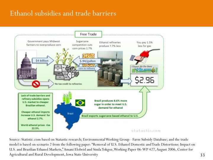 Ethanol subsidies and trade barriers