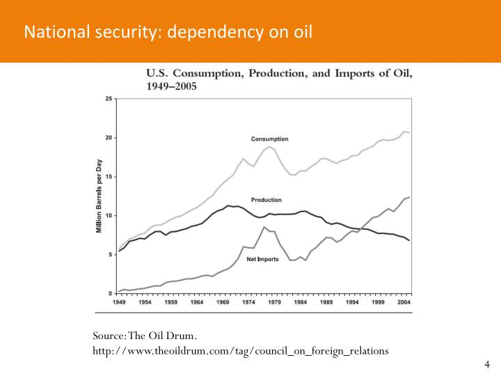 National security: dependency on oil