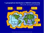 geo graphical d istribution of nexus membership who s who and regular participants