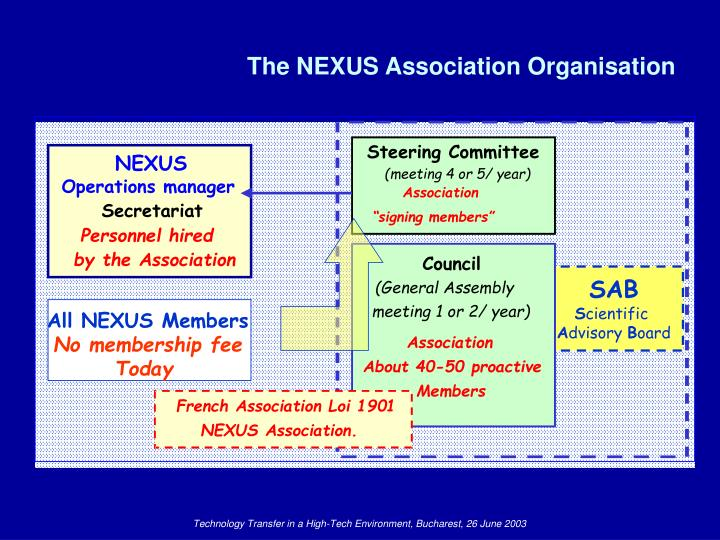 The NEXUS Association Organisation