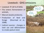 livestock ghg emissions