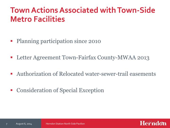 Town Actions Associated with Town-Side Metro Facilities