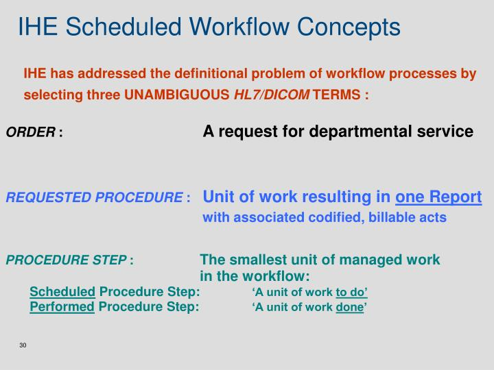 IHE Scheduled Workflow Concepts