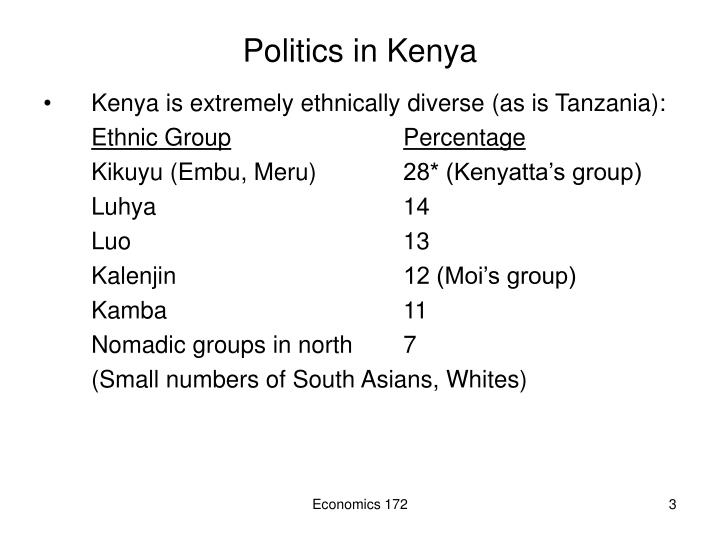 Politics in Kenya