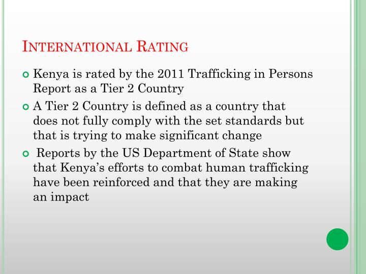 International Rating