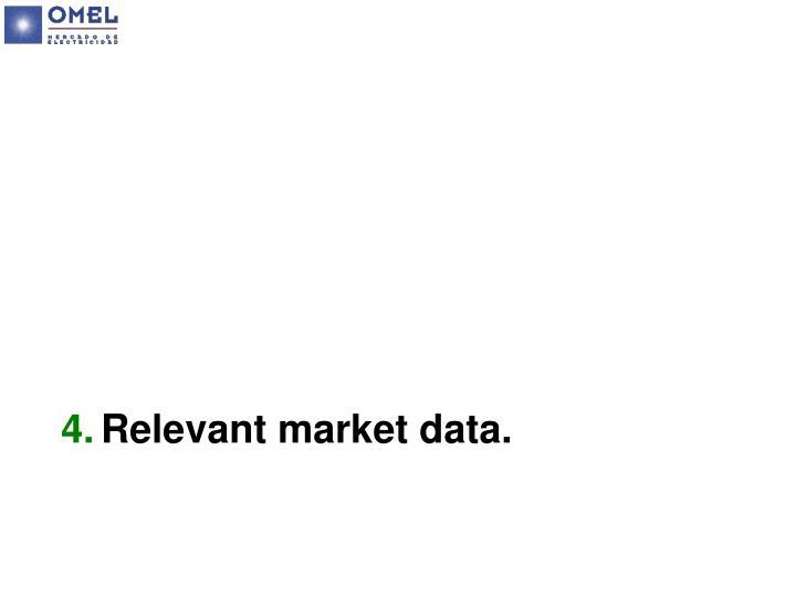 Relevant market data.
