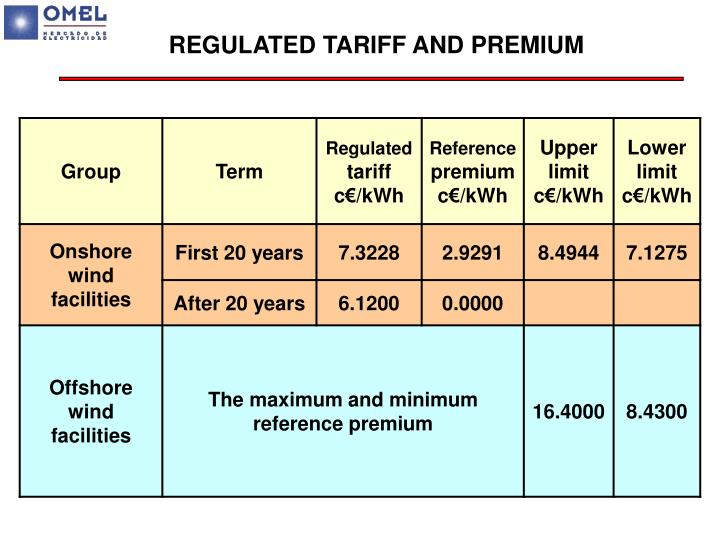 REGULATED TARIFF AND PREMIUM