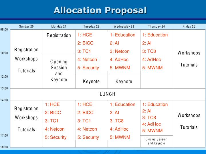 Allocation Proposal