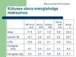 k tuses oleva energiahulga maksumus