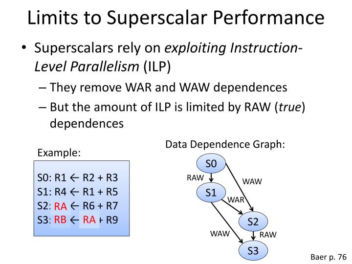 Limits to Superscalar Performance