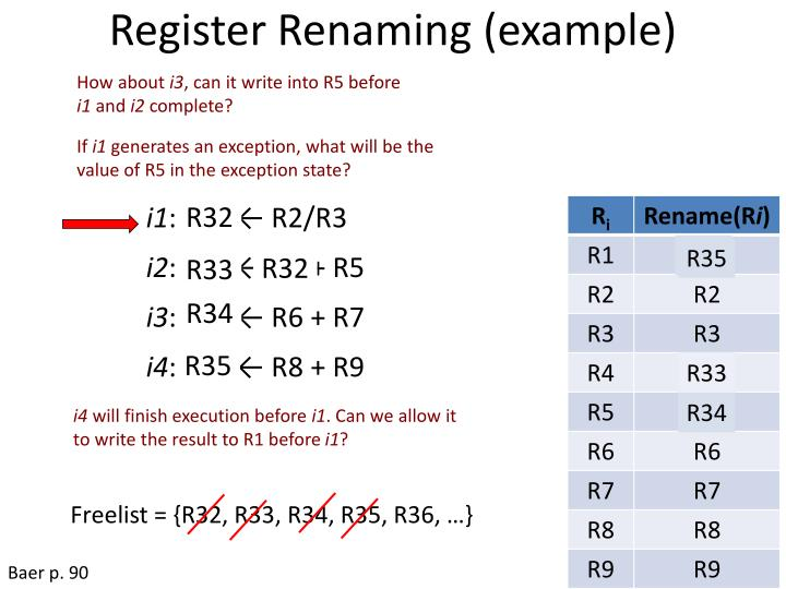 Register Renaming (example)