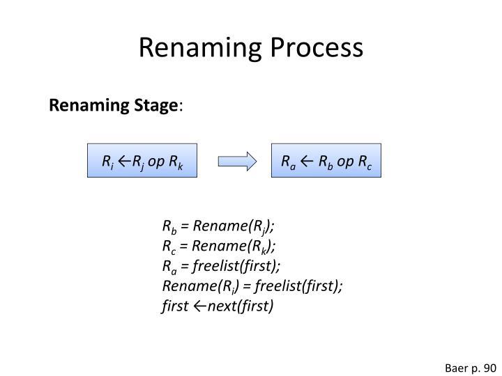 Renaming Process