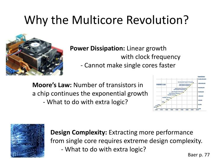 Why the Multicore Revolution?