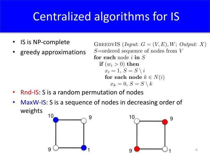 Centralized algorithms for IS