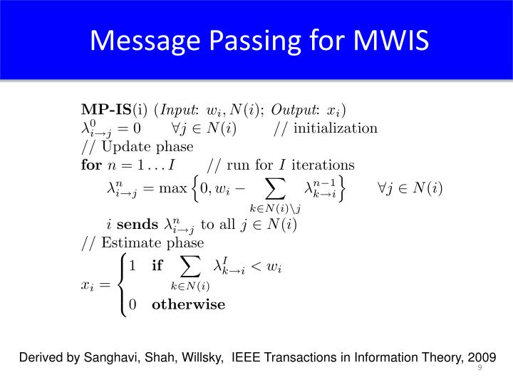 Message Passing for MWIS