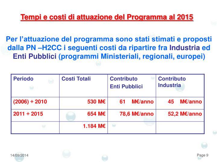 Tempi e costi di attuazione del Programma al 2015