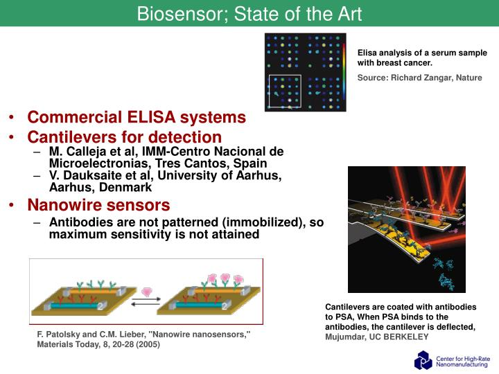 Biosensor; State of the Art