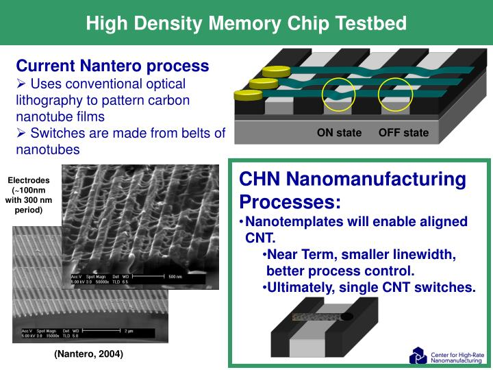 High Density Memory Chip Testbed