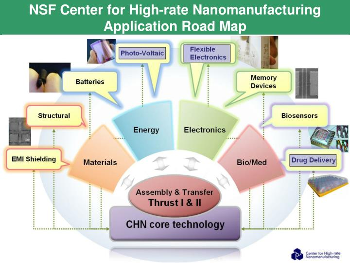 NSF Center for High-rate Nanomanufacturing