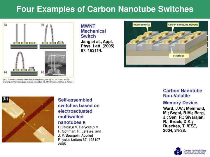 Four Examples of Carbon Nanotube Switches