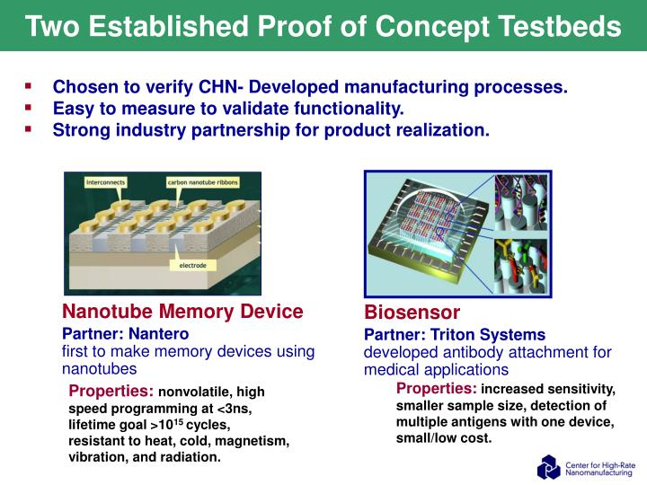 Two Established Proof of Concept Testbeds