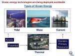 types of ocean energy