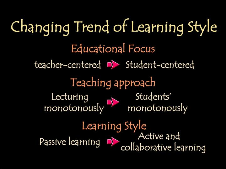 Changing Trend of Learning Style