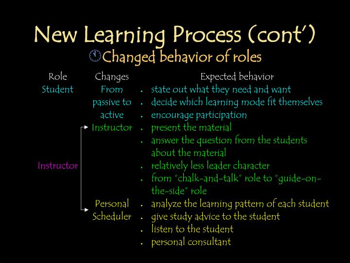 New Learning Process (cont')