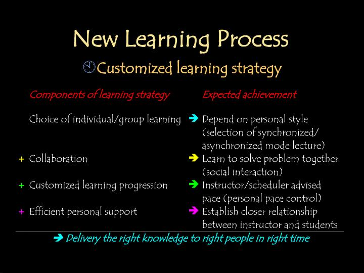 New Learning Process