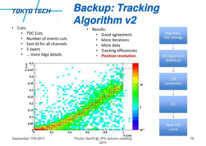 Backup: Tracking