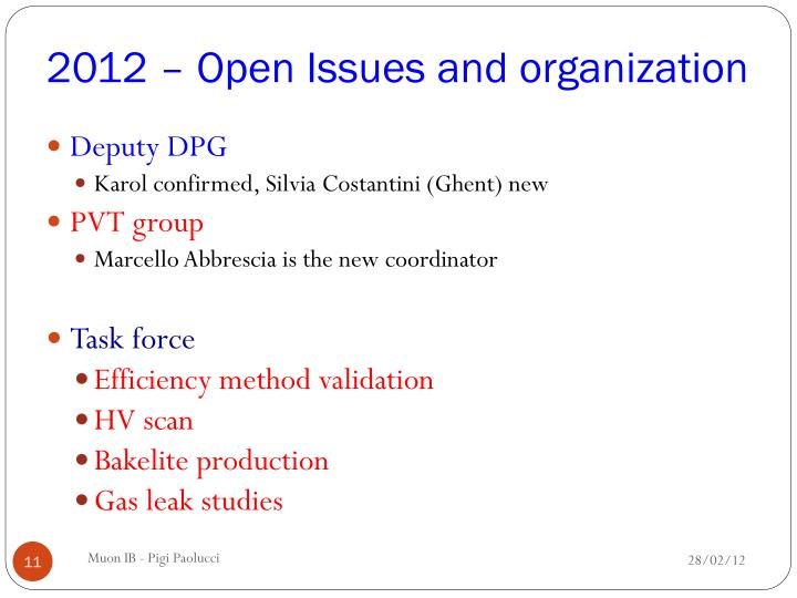 2012 – Open Issues and organization