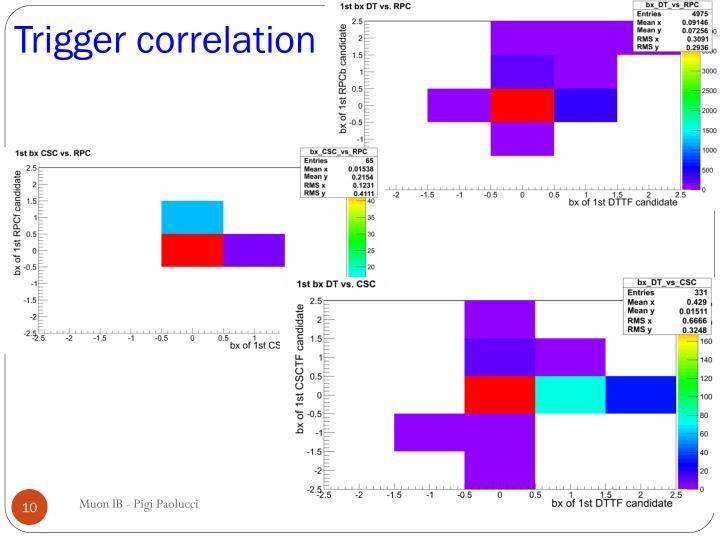 Trigger correlation