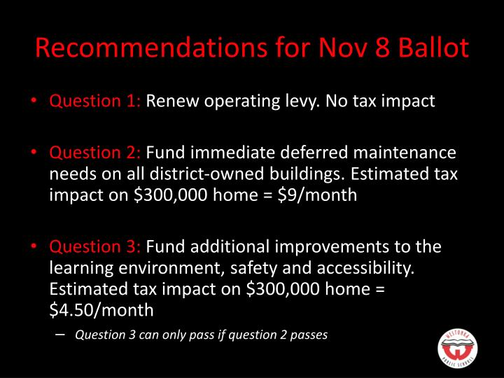 Recommendations for Nov 8 Ballot