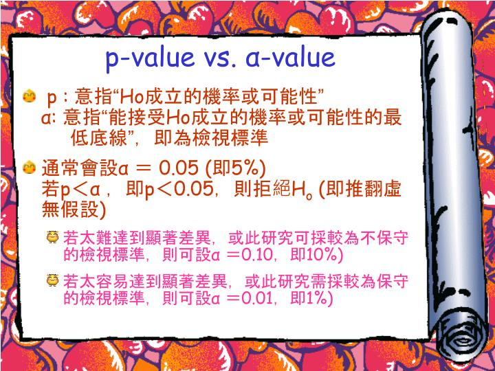 p-value vs.