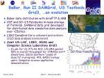 babar run ii samgrid us testbeds grid3 an evolution
