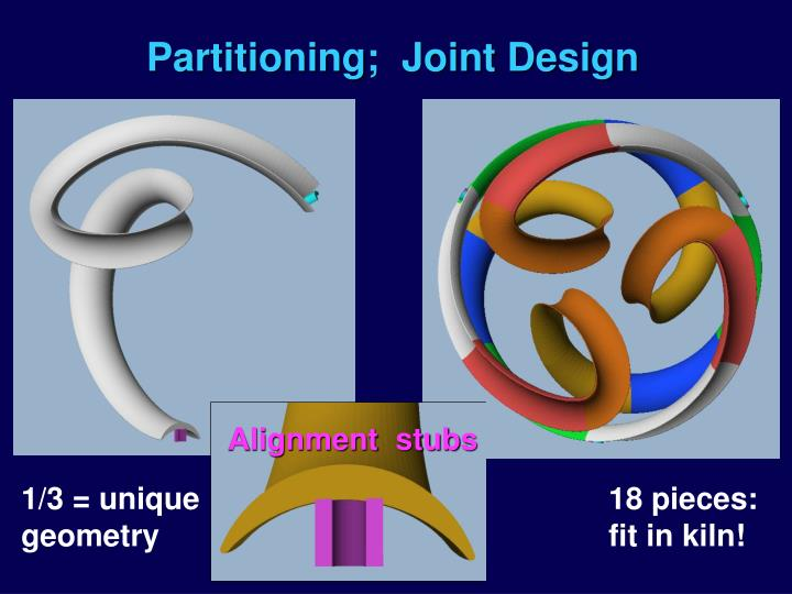Partitioning;  Joint Design