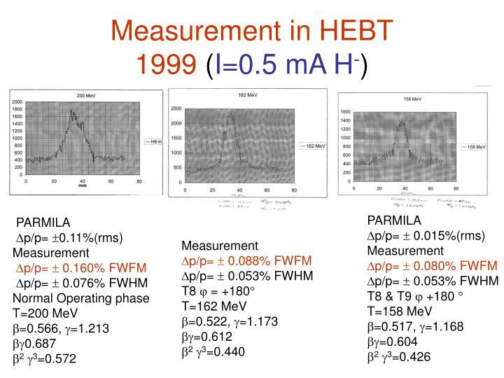 Measurement in HEBT
