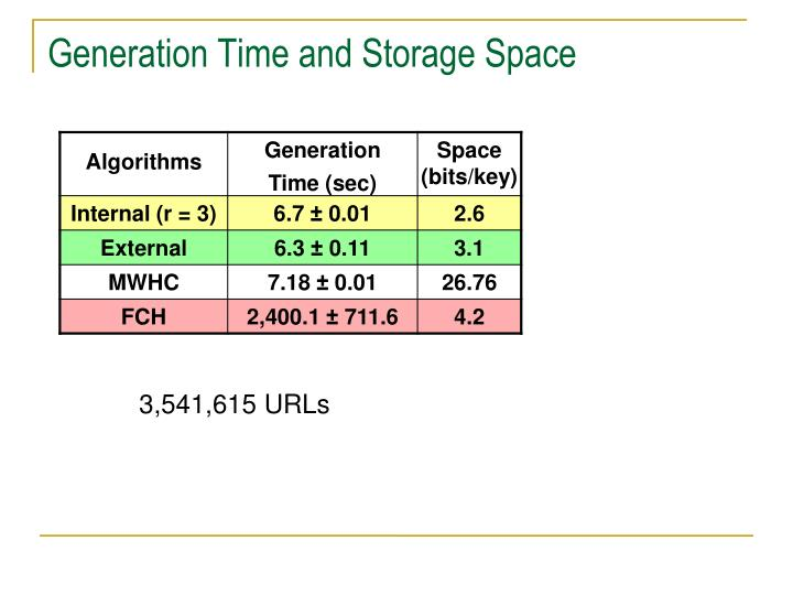 Generation Time and Storage Space