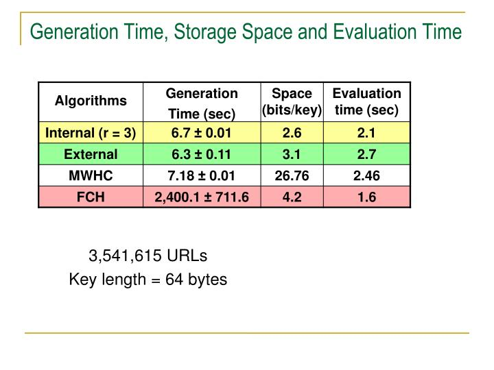 Generation Time, Storage Space and Evaluation Time