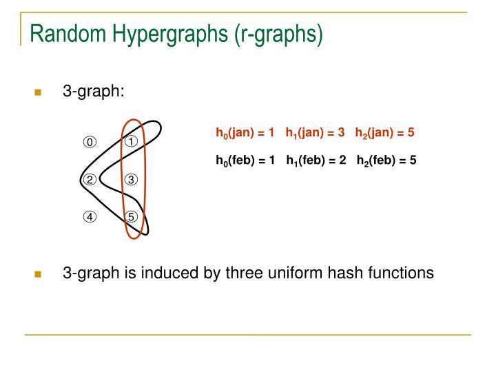 Random Hypergraphs (r-graphs)