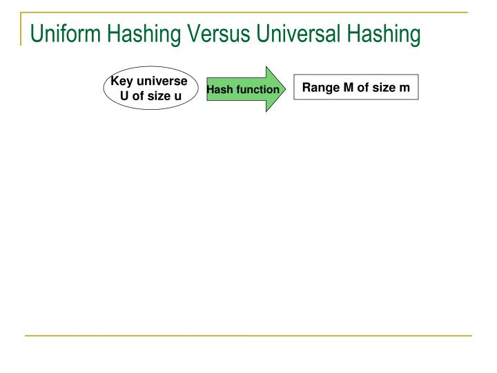 Uniform Hashing Versus Universal Hashing
