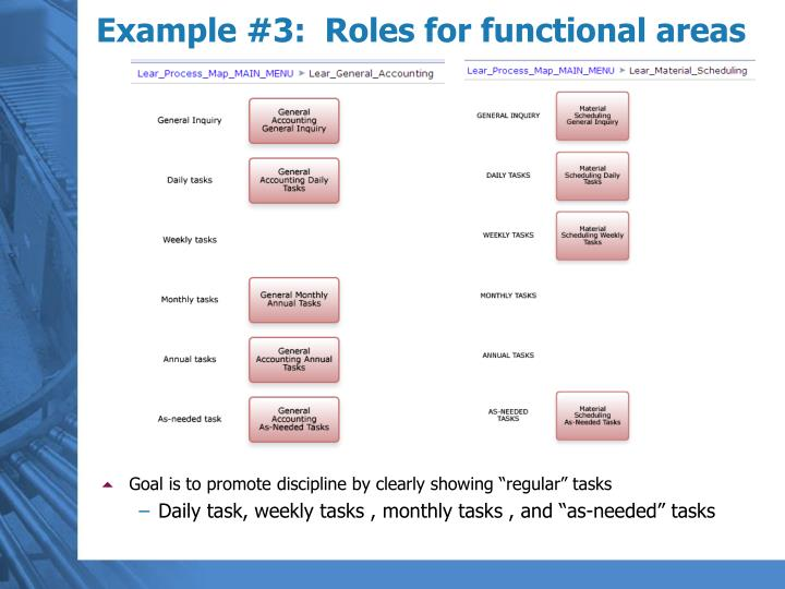 Example #3:  Roles for functional areas