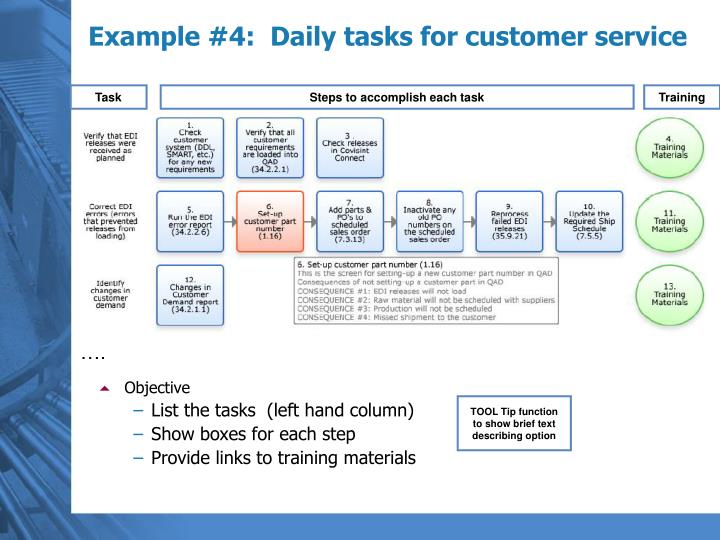 Example #4:  Daily tasks for customer service
