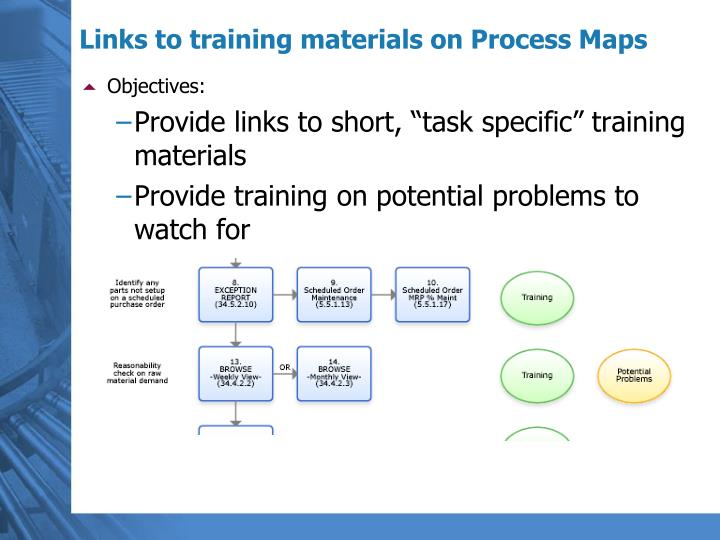 Links to training materials on Process Maps