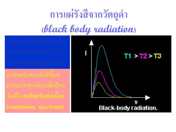 การแผ่รังสีจากวัตถุดำ