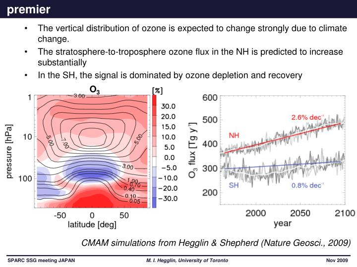 The vertical distribution of ozone is expected to change strongly due to climate change.